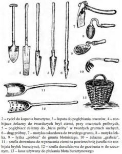 pozyskiwanie bursztynu, pozyskiwanie bursztynu biebrza, biebrza, narzędzia dopozyskiwania bursztynu